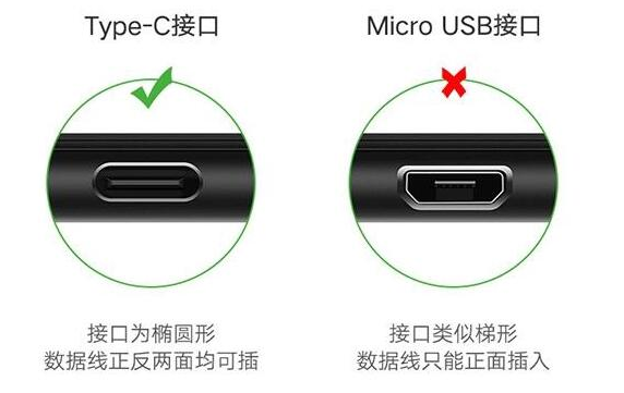 Type-c接口与Micro USB接口对比分析...