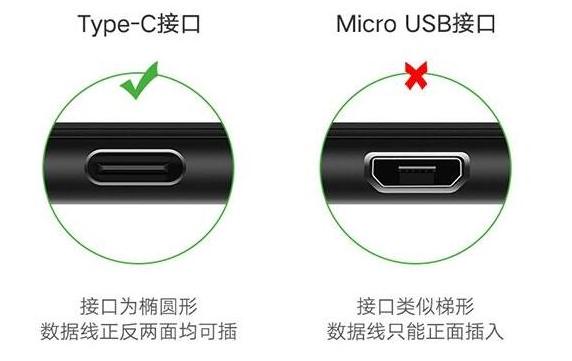 Type-c接口與Micro USB接口對比分析...