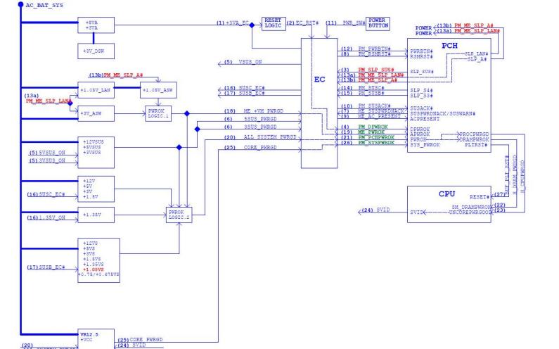 华硕X555LD笔记本的维修指南