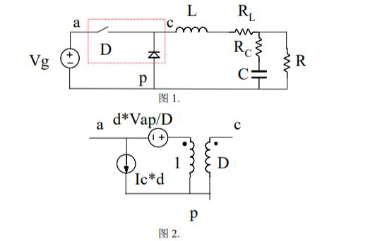 電源反饋設計的建模資料概述