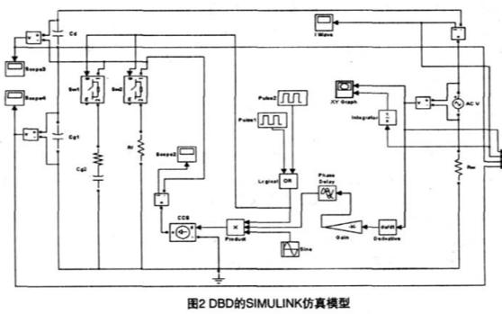 MATLAB和SIMULINK在電氣工程類專業畢業設計中有什么樣的應用