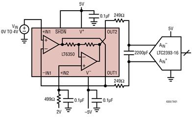 ADC驱动器LT6350的性能特点及适用范围