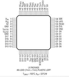 18位数模转换器LTC2757的性能特点及功能实现
