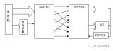 小功率4相步进电机的驱动 及智能驱动方案