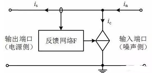 有源EMI滤波器的工作原理,有源EMI滤波技术对...