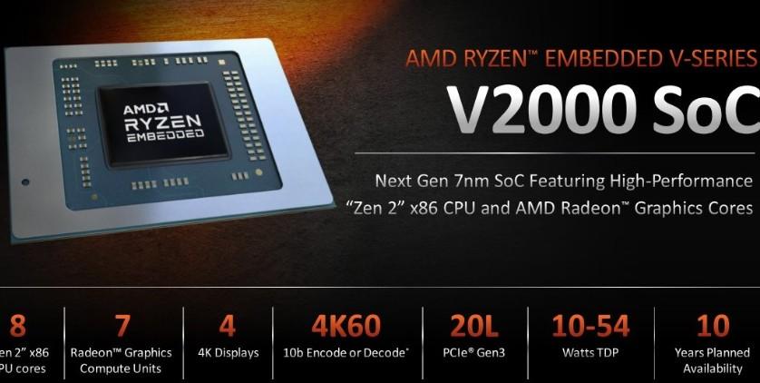 AMD发布V2000系列嵌入式处理器