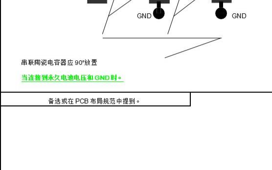 串聯ESD電容放置規則