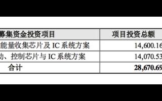 潤欣科技公告向上游芯片設計拓展 擬募資1.4億