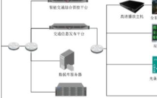 大华交通信息发布系统的结构组成和功能特点分析