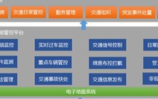 智能交通信息系统的应用方案与应用案例