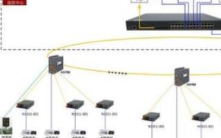 隧道高清网络视频监控系统的特点优势及应用方案