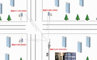 城市交通十字路口监控系统的结构组成及功能实现