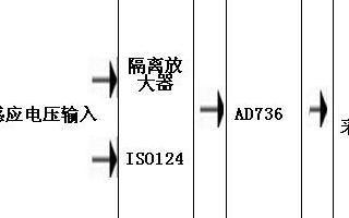 采用真有效值变换器AD736实现轨道感应电压智能...