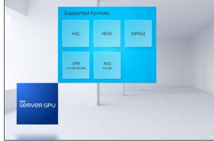 新華三基于Intel服務器GPU打造了一款擴展卡...