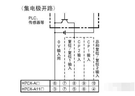 旋轉編碼器與計數器的接線方法