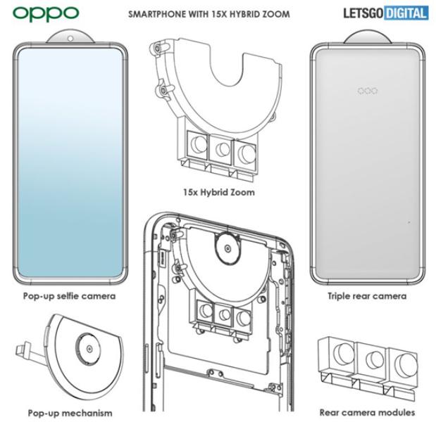 OPPO新專利︰15倍混合變焦和圓形彈出式攝像頭