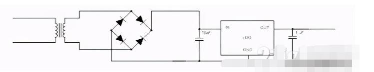 获得非磁性AC/DC电源的方法