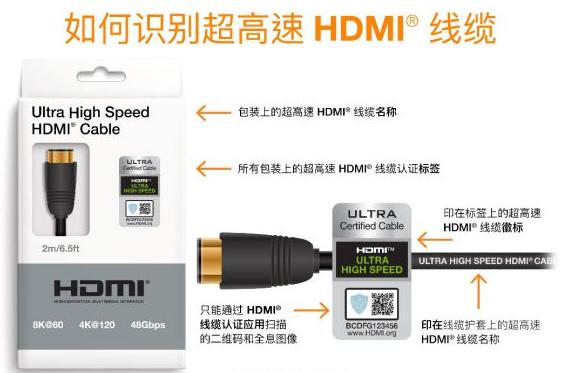 超高速HDMI线缆将成HDMI线缆的主流趋势