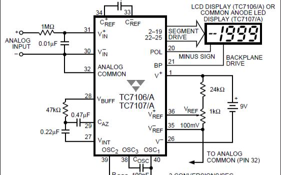 TC7106和TC7107系列AD轉換器的數據手冊免費下載