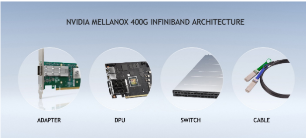 NVIDIA Mellanox InfiniBand護航百億億次AI超級計算