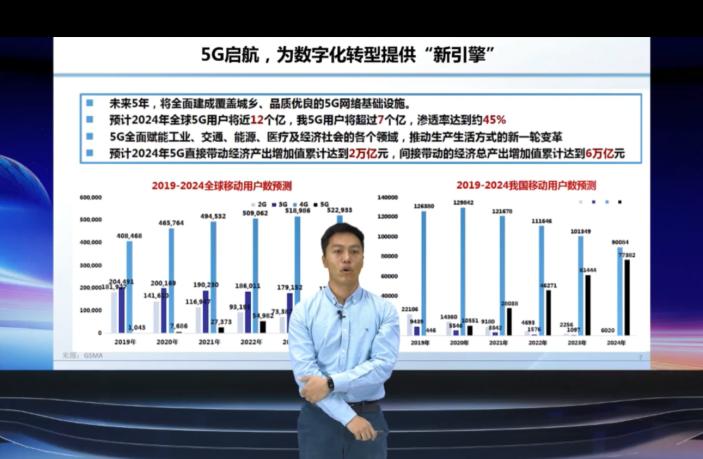 物联网产业的发展现状和趋势分析