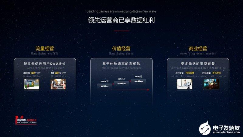 """持续建设5G精品网络,""""黄金十年""""未来可期"""