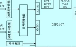 基于DSP芯片320LF2407A和加速度传感器...
