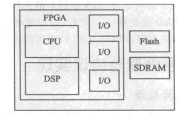 深入淺出玩轉FPGA的數據手冊免費下載