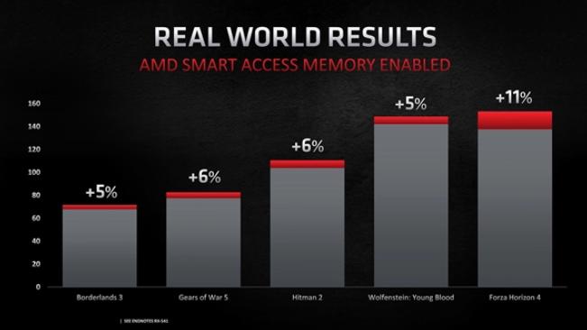 NVIDIA研发新型 CPU+GPU 合体加速技术