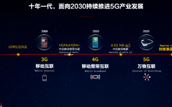 5G需要升级,华为提出5.5G概念
