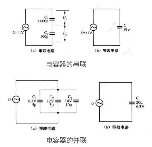 電容器串聯/并聯后容量的計算公式
