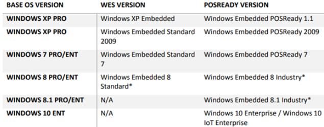 微软今日起正式终止对win7系统的支持