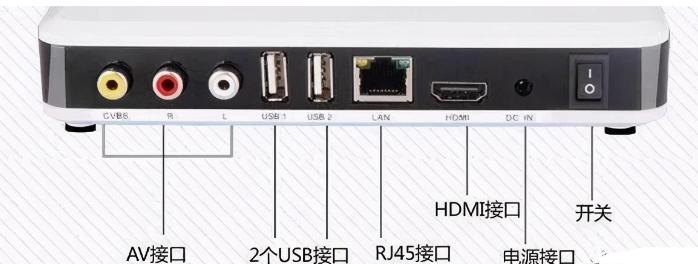 平板電視常用的接口有哪些