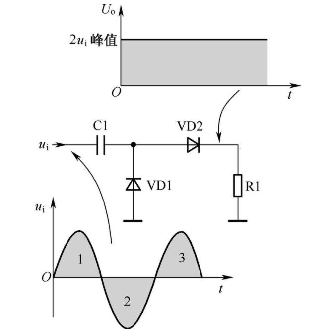 2倍压整流电路原理图及等效电路分析