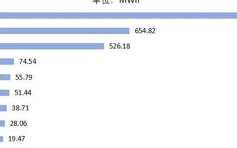 比亚迪:新能源行业的全能型选手