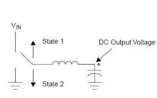 电感的功能和电感磁芯的饱和度介绍