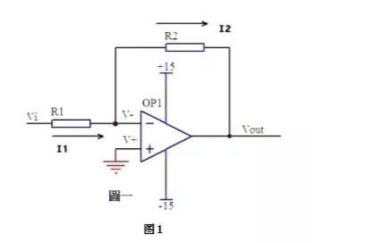 反相放大器和同相放大器的过程和区别及选择方式概述