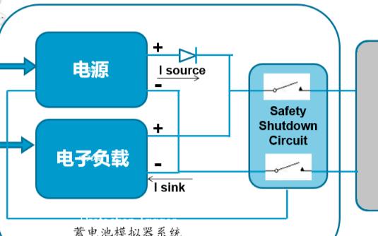电机驱动器和电池的管理