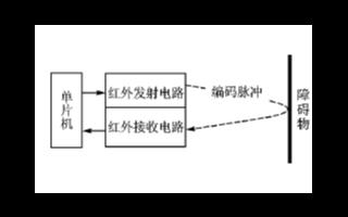 基于EM78P156E单片机实现红外探测障碍的应用设计