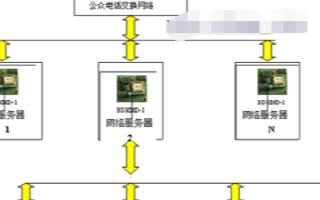 基于北斗星數碼BDXMD-1嵌入式工業級MODEM的網絡電能表管理系統