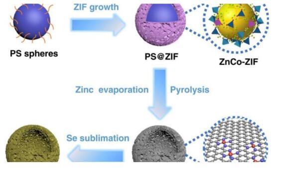 英國研大學合作打造出高效鋰硒電池