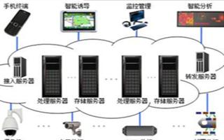 基于云计算建立的智能交通云解决方案
