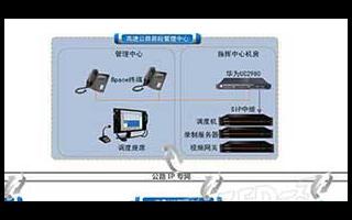 高速公路收费站对讲系统的功能特点及应用