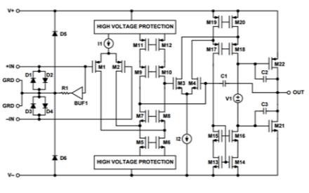如何測量量子級別的超低電流
