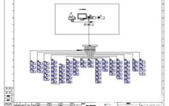 某医院中电能管理系统的设计及其应用的分析