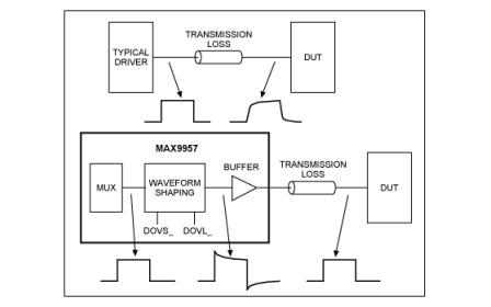 使用电子方法解决电缆损耗的方案说明