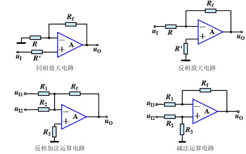 集成运算放大器的工作原理和使用实现