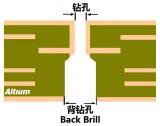 镀铜短线柱(STUB)如何影响高速信号?