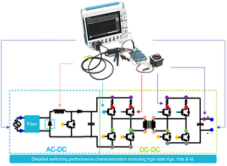 推動第三代半導體發展,泰克推出第二代IsoVu光隔離高壓探頭