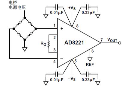 ADI儀表放大器應用工程師指南第三版的PDF電子書免費下載